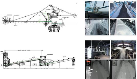 在线式红外热像仪组成煤炭传输带监控系统